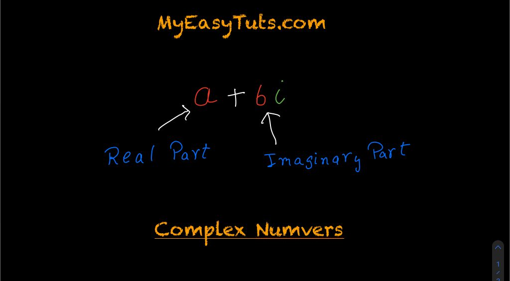 Complex Numbers Python